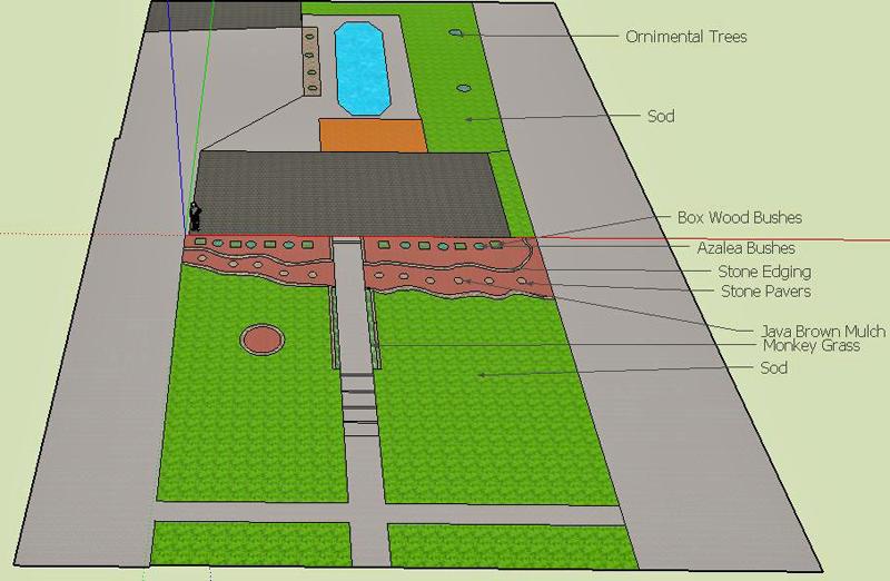 Landscape design sk lawn and landscape for The garden design sk